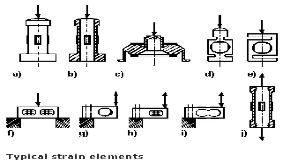 metropein células de carga